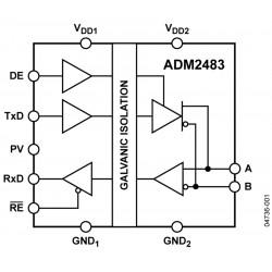 ADM2483 izoliuojanti RS-485 sąsajos mikroschema