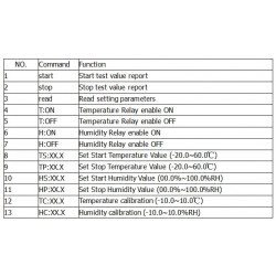 XY-WTH1 Temperatūros ir oro drėgnumo palaikymo termostatas (g.b. valdomas ir per UART)
